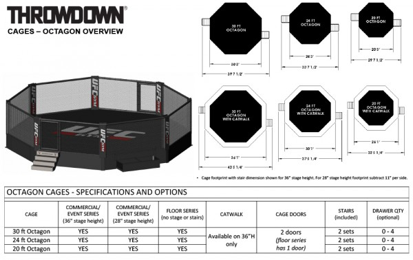 Throwdown Victory Series Hexagon Cage